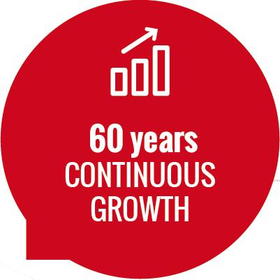 60-years