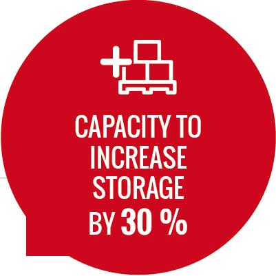 capacity-to-increase